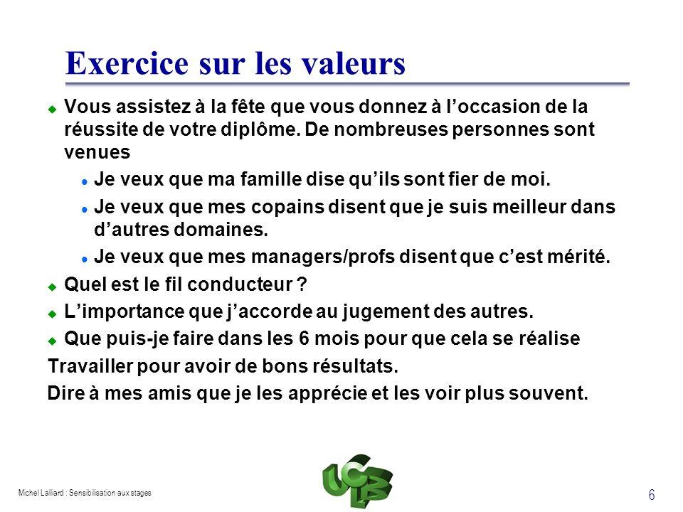 Michel Lalliard : Sensibilisation aux stages 6 Exercice sur les valeurs Vous assistez à la fête que vous donnez à loccasion de la réussite de votre di