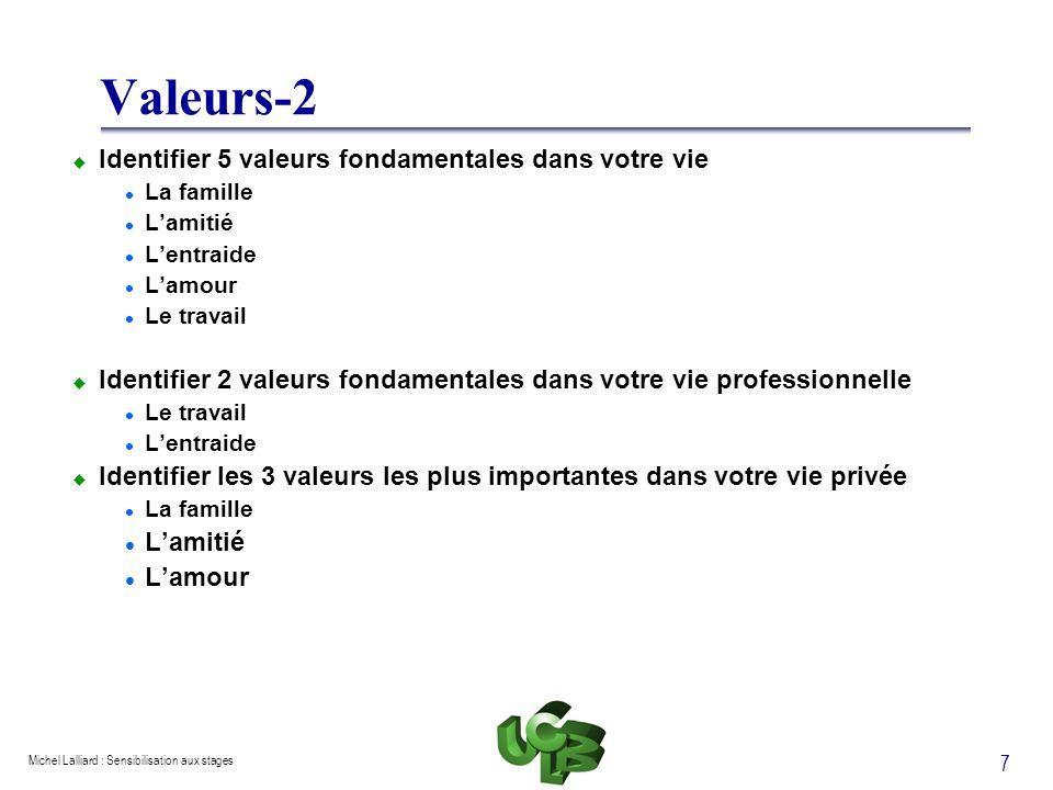 Michel Lalliard : Sensibilisation aux stages 8 Valeurs-3 : Pour vos 3 valeurs les + importantes Valeur : La famille Définition spécifique : La famille est la base de la construction dune vie et offre une grande stabilité.