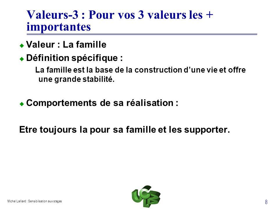Michel Lalliard : Sensibilisation aux stages 8 Valeurs-3 : Pour vos 3 valeurs les + importantes Valeur : La famille Définition spécifique : La famille