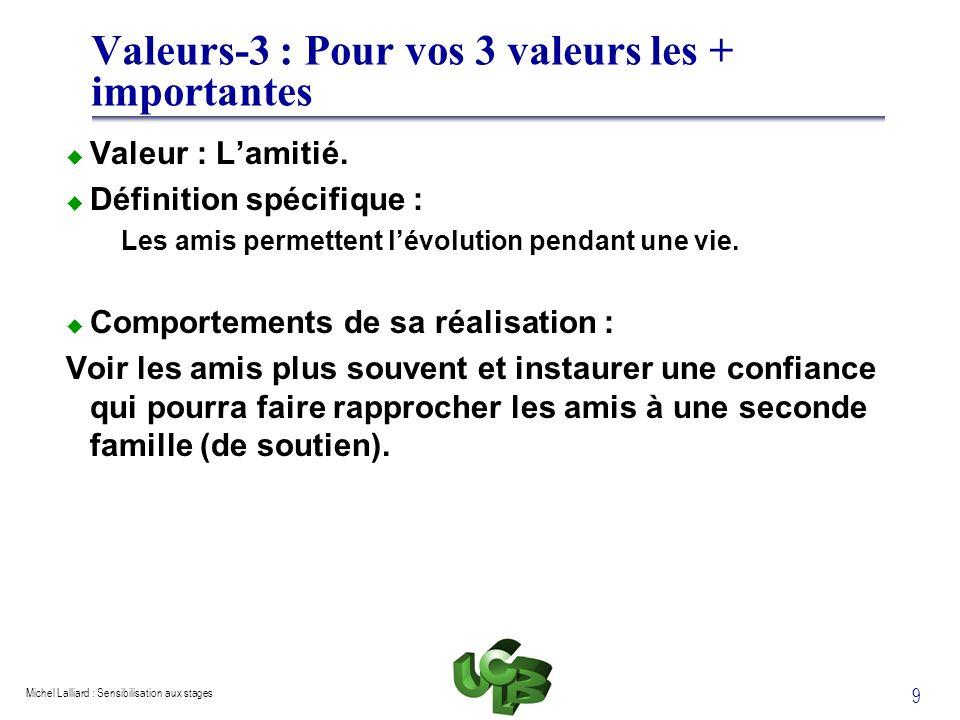 Michel Lalliard : Sensibilisation aux stages 10 Valeurs-3 : Pour vos 3 valeurs les + importantes Valeur : lentraide (laltruisme) Définition spécifique : Donner sans pour autant recevoir.