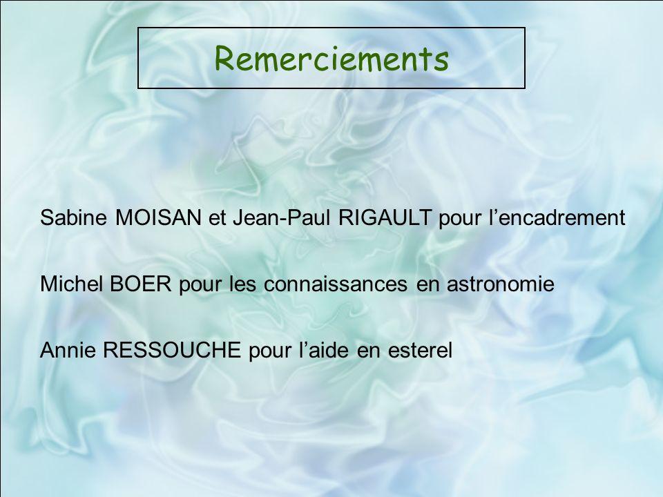 Remerciements Sabine MOISAN et Jean-Paul RIGAULT pour lencadrement Michel BOER pour les connaissances en astronomie Annie RESSOUCHE pour laide en este
