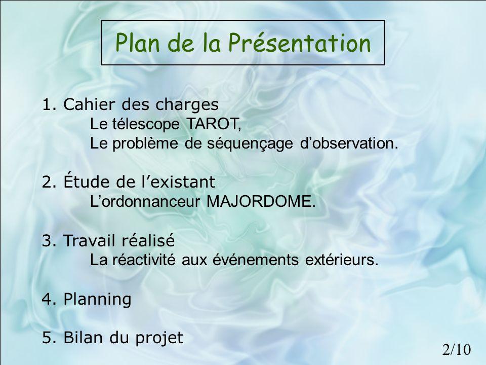 Plan de la Présentation 1. Cahier des charges Le télescope TAROT, Le problème de séquençage dobservation. 2. Étude de lexistant Lordonnanceur MAJORDOM