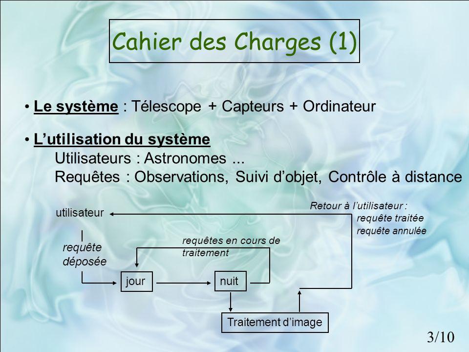 Cahier des Charges (2) Le séquenceur : 1.