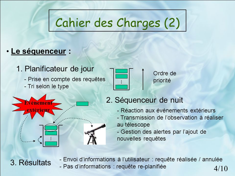 Cahier des Charges (2) Le séquenceur : 1. Planificateur de jour - Prise en compte des requêtes - Tri selon le type 2. Séquenceur de nuit - Réaction au