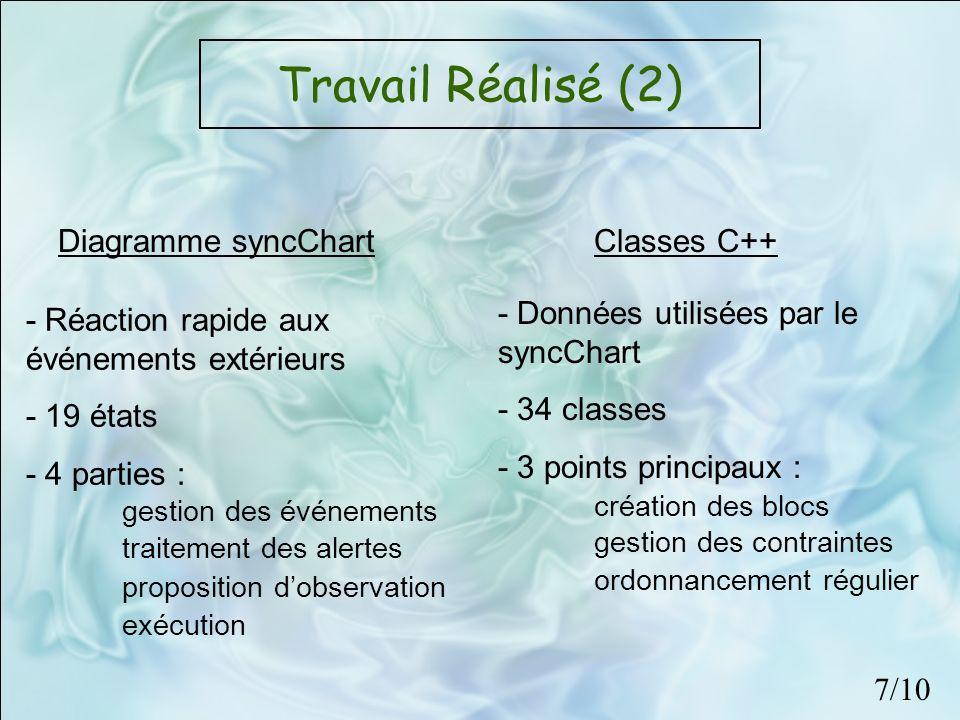 Travail Réalisé (2) 7/10 Classes C++Diagramme syncChart - Données utilisées par le syncChart - 34 classes - 3 points principaux : création des blocs g