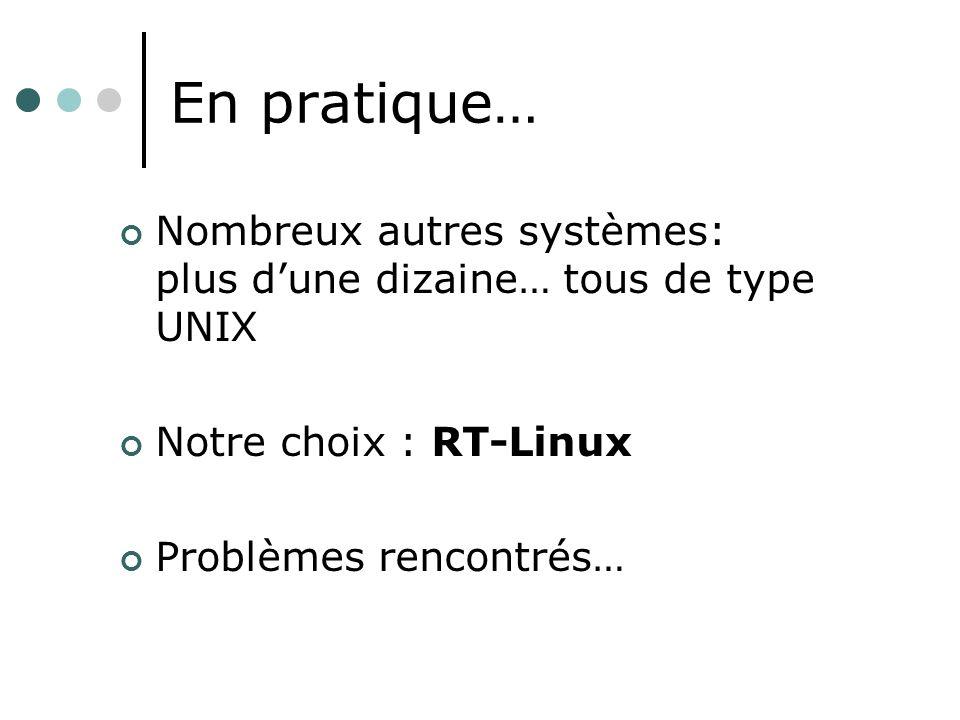Captures décrans QNX Familiar RT-Linux