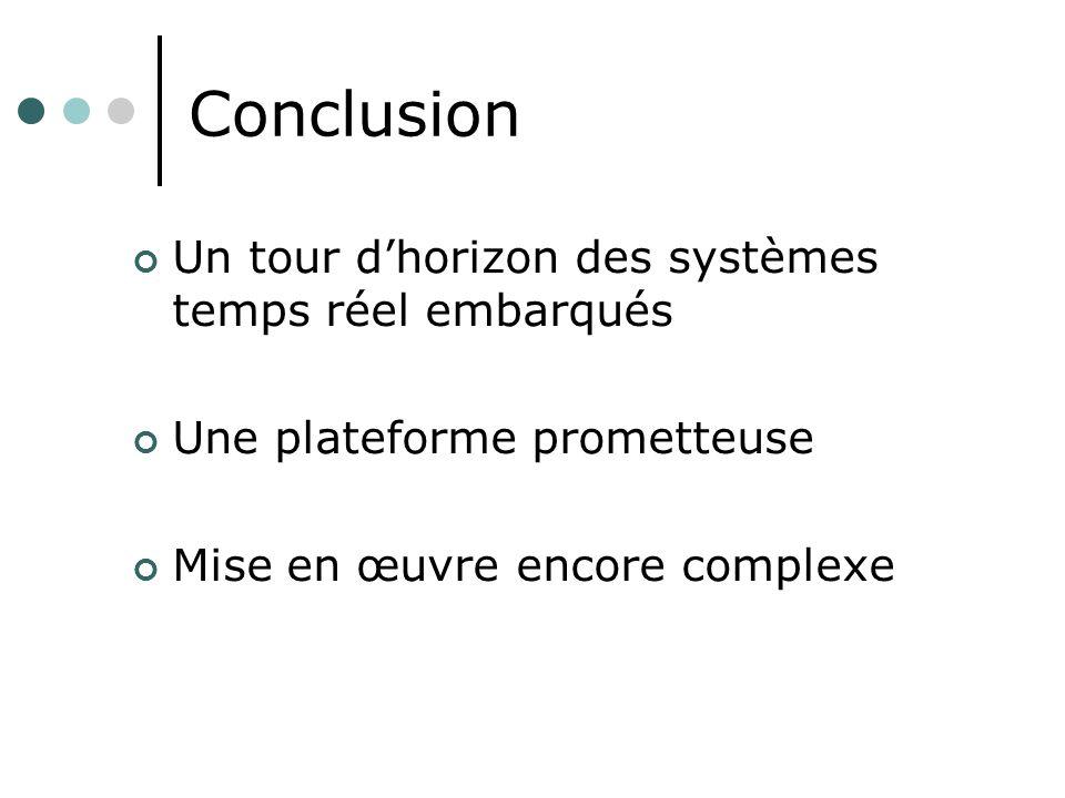Conclusion Un tour dhorizon des systèmes temps réel embarqués Une plateforme prometteuse Mise en œuvre encore complexe