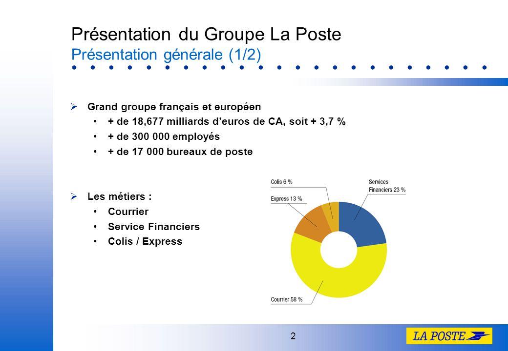 2 Présentation du Groupe La Poste Présentation générale (1/2) Grand groupe français et européen + de 18,677 milliards deuros de CA, soit + 3,7 % + de 300 000 employés + de 17 000 bureaux de poste Les métiers : Courrier Service Financiers Colis / Express