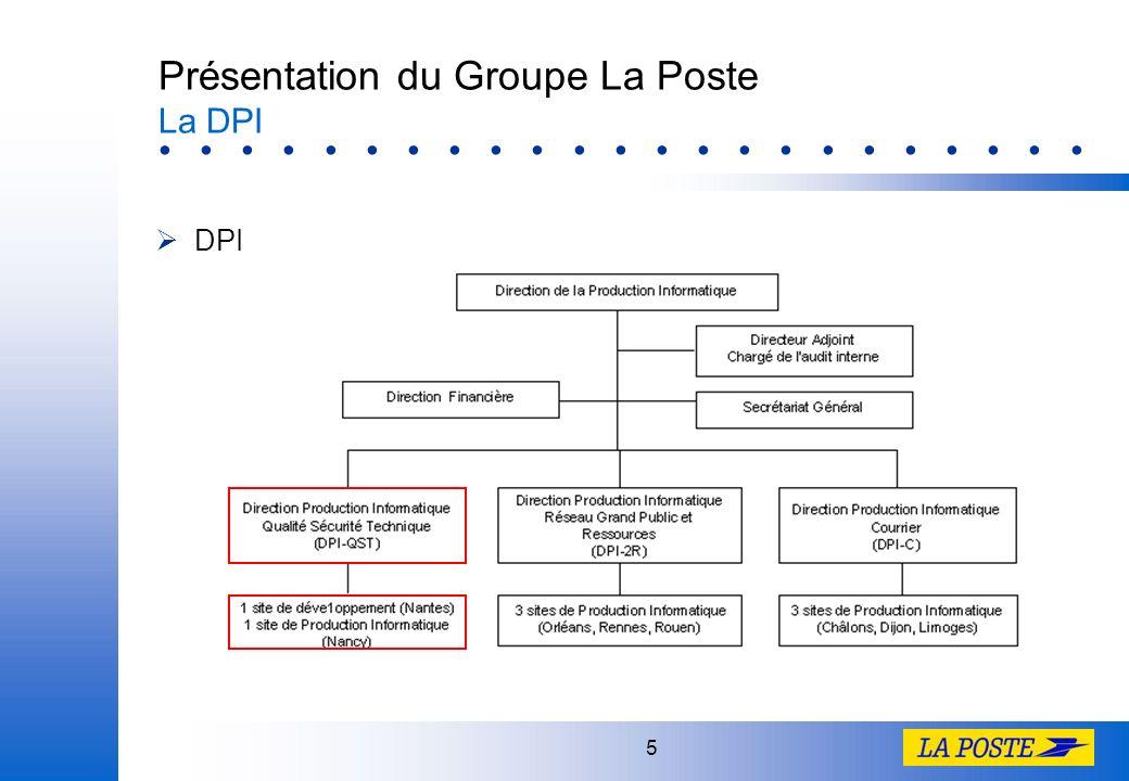 5 Présentation du Groupe La Poste La DPI DPI