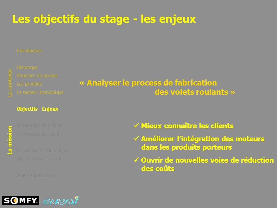 Les objectifs du stage - les enjeux Introduction Historique Structure du groupe Les produits Le secteur économique Objectifs - Enjeux Préparation de l