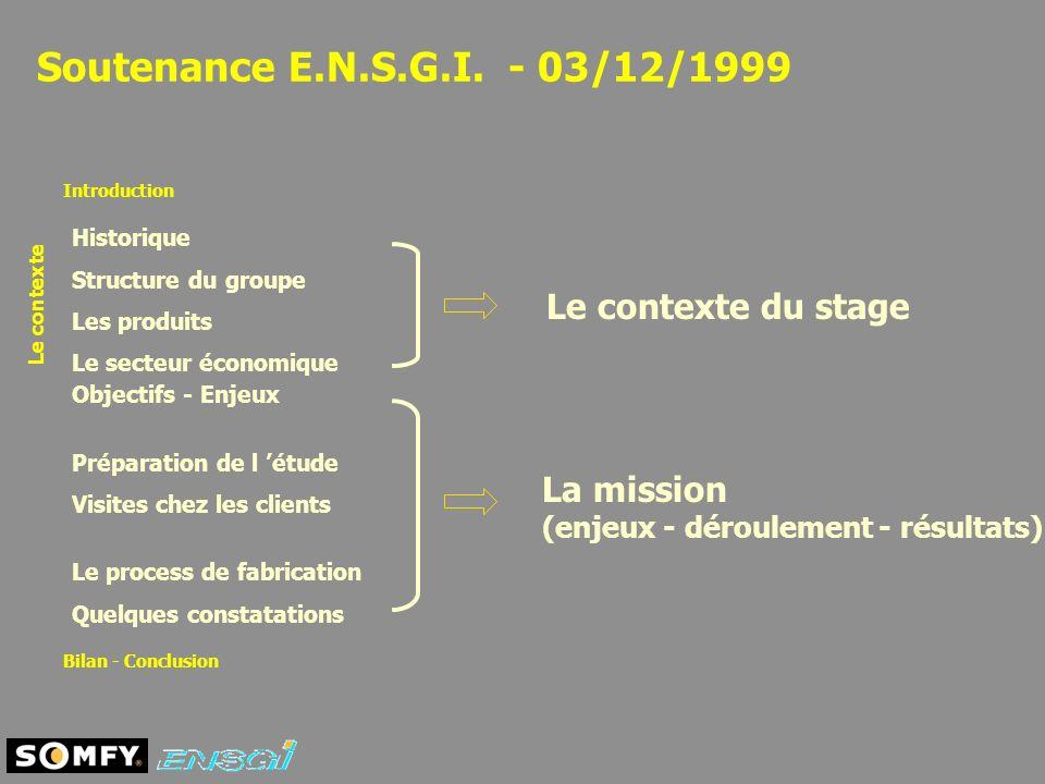 Soutenance E.N.S.G.I. - 03/12/1999 Introduction Historique Structure du groupe Les produits Le secteur économique Objectifs - Enjeux Préparation de l
