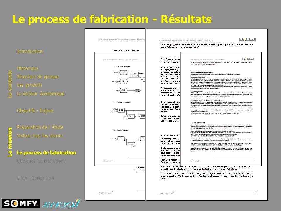 Deux présentations orales Un rapport, deux niveaux de lecture Le process de fabrication - Résultats Introduction Historique Structure du groupe Les pr