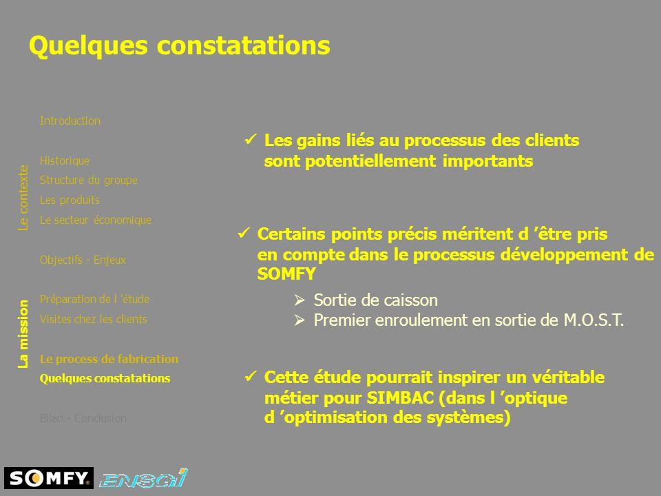 Quelques constatations Le contexte La mission Introduction Historique Structure du groupe Les produits Le secteur économique Objectifs - Enjeux Prépar
