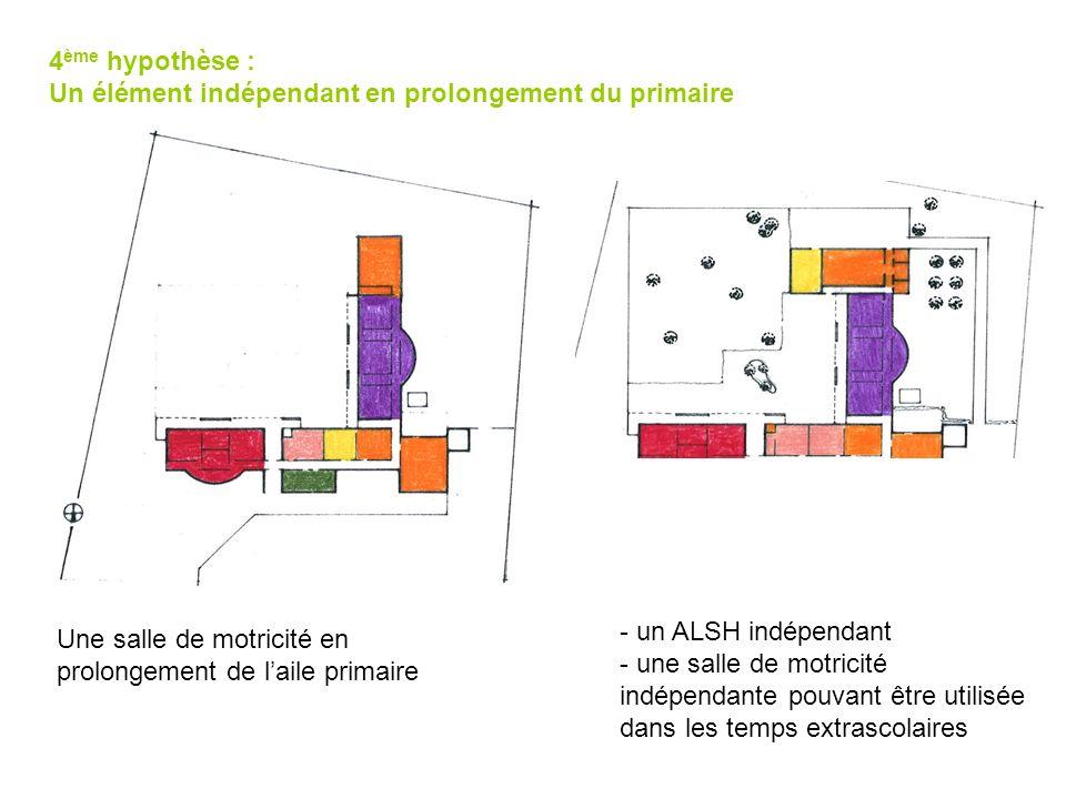4 ème hypothèse : Un élément indépendant en prolongement du primaire Une salle de motricité en prolongement de laile primaire - un ALSH indépendant - une salle de motricité indépendante pouvant être utilisée dans les temps extrascolaires