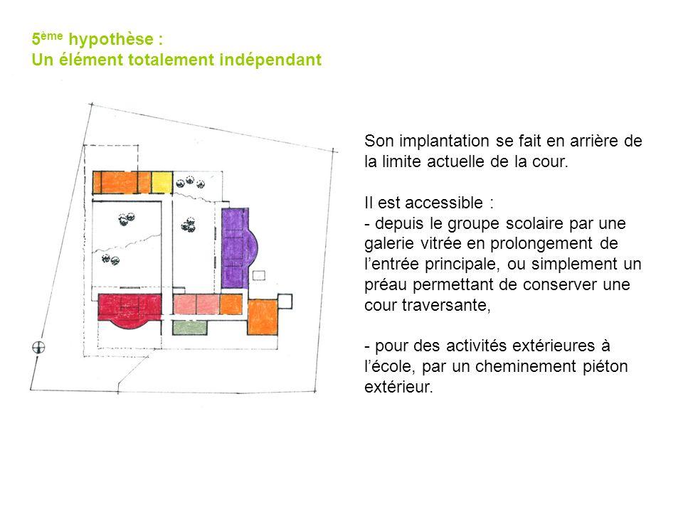 5 ème hypothèse : Un élément totalement indépendant Son implantation se fait en arrière de la limite actuelle de la cour.