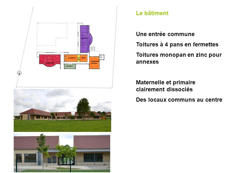 Le bâtiment Une entrée commune Toitures à 4 pans en fermettes Toitures monopan en zinc pour annexes Maternelle et primaire clairement dissociés Des locaux communs au centre