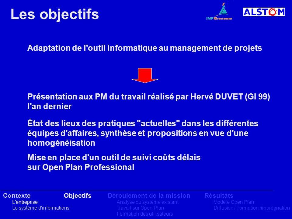 Les objectifs Adaptation de l'outil informatique au management de projets Mise en place d'un outil de suivi coûts délais sur Open Plan Professional Ét