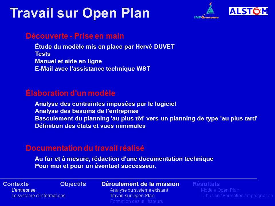 Contexte L'entreprise Le système d'informations ObjectifsRésultats Modèle Open Plan Diffusion / Formation /imprégnation Travail sur Open Plan Étude du