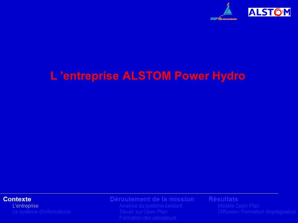 L entreprise ALSTOM Power Hydro Contexte L'entreprise Le système d'informations Déroulement de la mission Analyse du système existant Travail sur Open