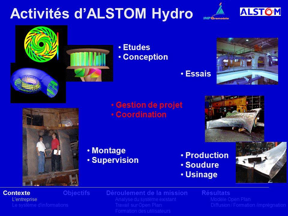 Activités dALSTOM Hydro Etudes Conception Essais Production Soudure Usinage Gestion de projet Coordination Contexte L'entreprise Le système d'informat