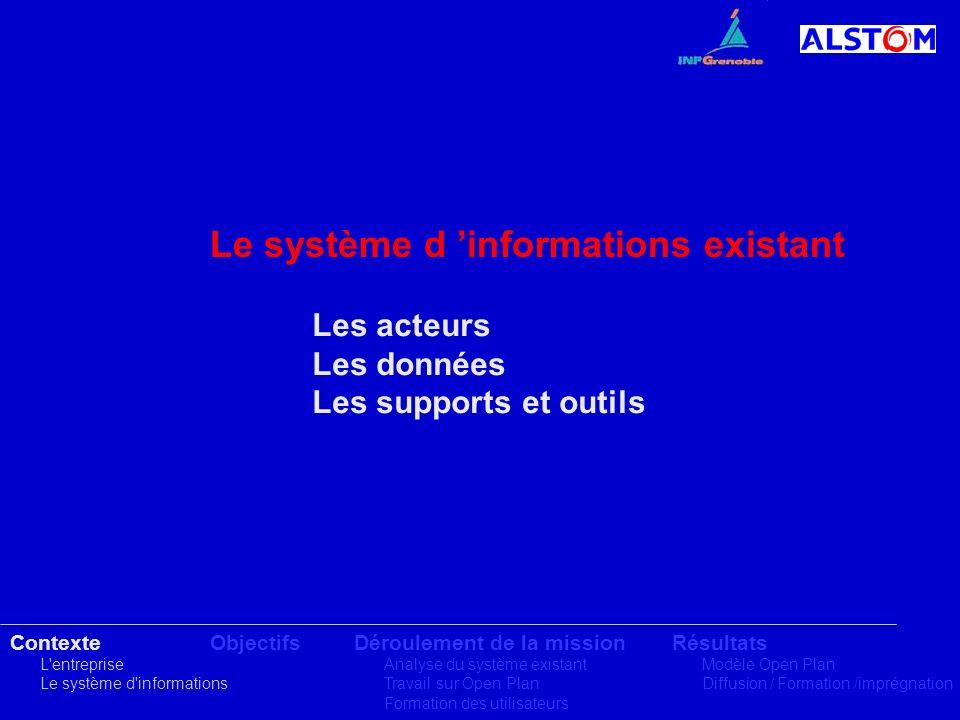 Contexte L'entreprise Le système d'informations ObjectifsDéroulement de la mission Analyse du système existant Travail sur Open Plan Formation des uti
