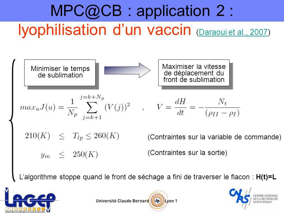 Minimiser le temps de sublimation Maximiser la vitesse de déplacement du front de sublimation (Contraintes sur la variable de commande) (Contraintes s