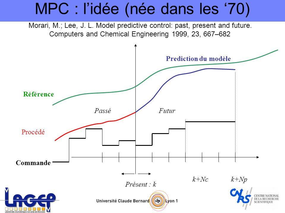 Référence k+Nck+Np Procédé Prediction du modèle FuturPassé Commande MPC : lidée (née dans les 70) Présent : k Morari, M.; Lee, J. L. Model predictive