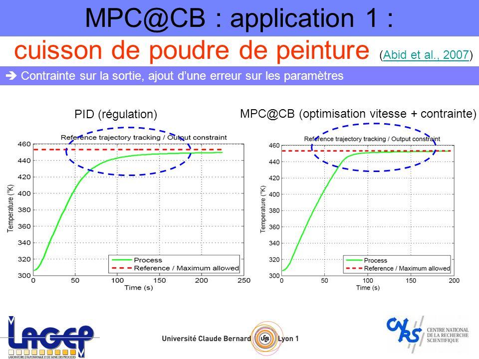 PID (régulation) Contrainte sur la sortie, ajout dune erreur sur les paramètres MPC@CB (optimisation vitesse + contrainte) Conclusion : MPC@CB>PID : Temps opératoir MPC temps opératoir PID (de 10%) Consommation dénergie MPC consommation dénergie PID (de 6.72%) Précision : au final, MPC se rapproche mieux de la référence que le PID La saturation de la contrainte sortie nécessite de diminuer laction de commande MPC@CB : application 1 : cuisson de poudre de peinture (Abid et al., 2007)Abid et al., 2007