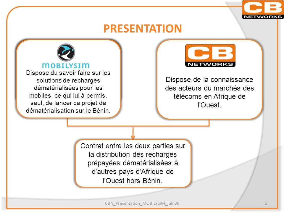 SOLUTION PROPOSEE CBN_Presentation_MOBILYSIM_juin093 Points de Vente (tous types de terminaux) Plateforme de Transactions sécurisées HTTPS / GPRS / GSM SMS/ USSD Opérateurs/Services