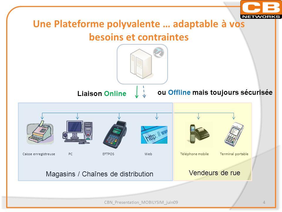 Une Plateforme polyvalente … adaptable à vos besoins et contraintes Caisse enregistreuse PC EFTPOS Web Téléphone mobile Terminal portable Magasins / C