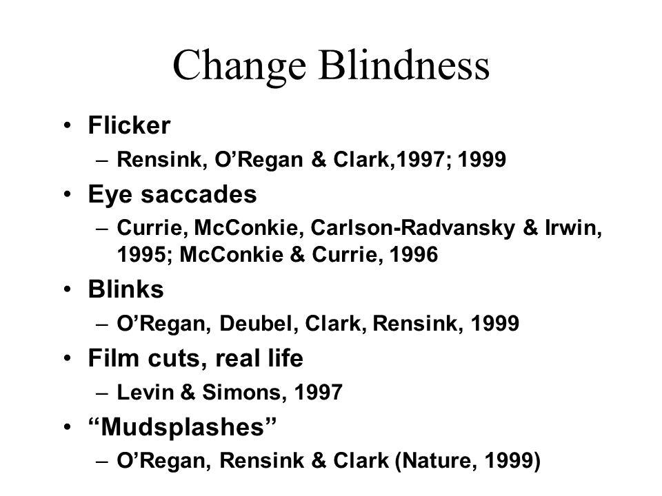 Flicker –Rensink, ORegan & Clark,1997; 1999 Eye saccades –Currie, McConkie, Carlson-Radvansky & Irwin, 1995; McConkie & Currie, 1996 Blinks –ORegan, Deubel, Clark, Rensink, 1999 Film cuts, real life –Levin & Simons, 1997 Mudsplashes –ORegan, Rensink & Clark (Nature, 1999) Change Blindness