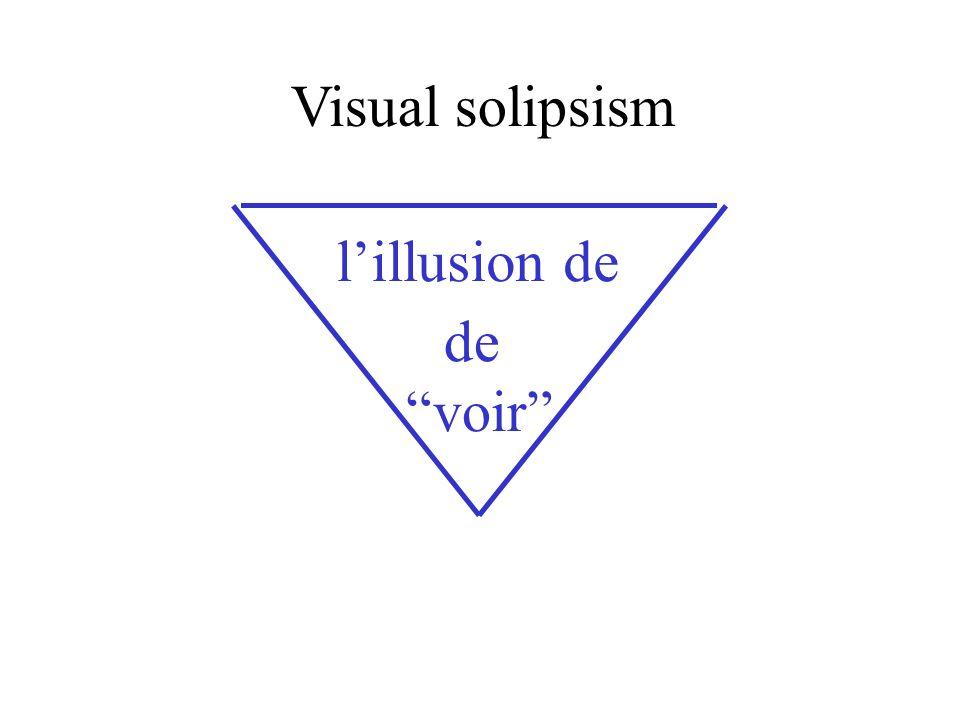 de voir lillusion de Visual solipsism
