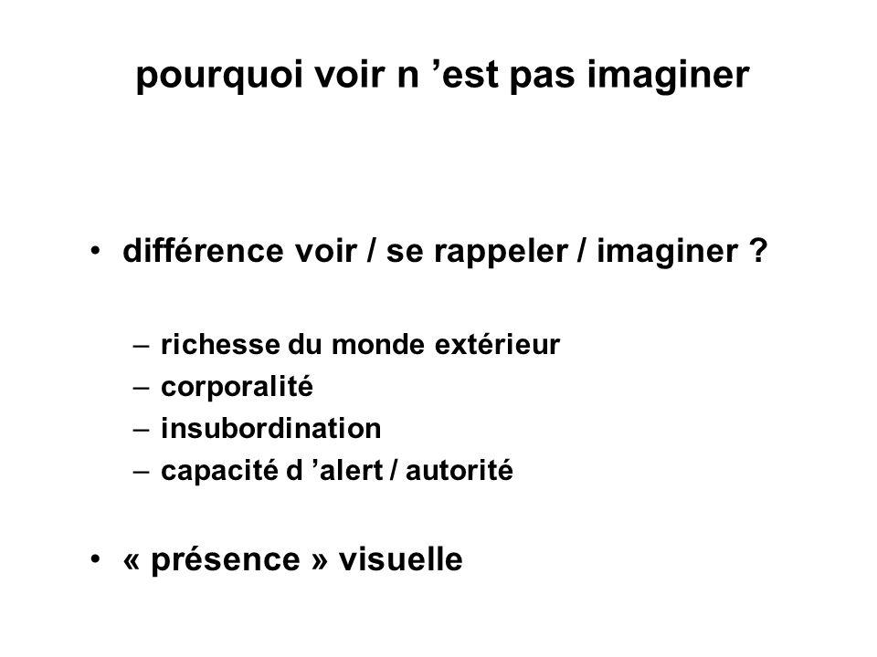 pourquoi voir n est pas imaginer différence voir / se rappeler / imaginer .