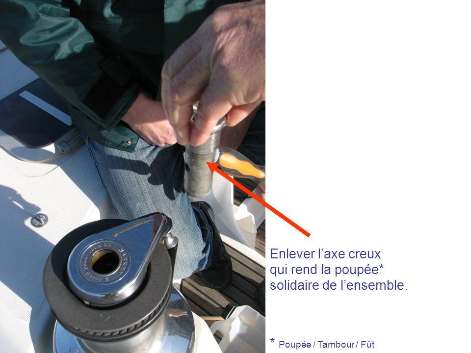 Enlever laxe creux qui rend la poupée* solidaire de lensemble. * Poupée / Tambour / Fût
