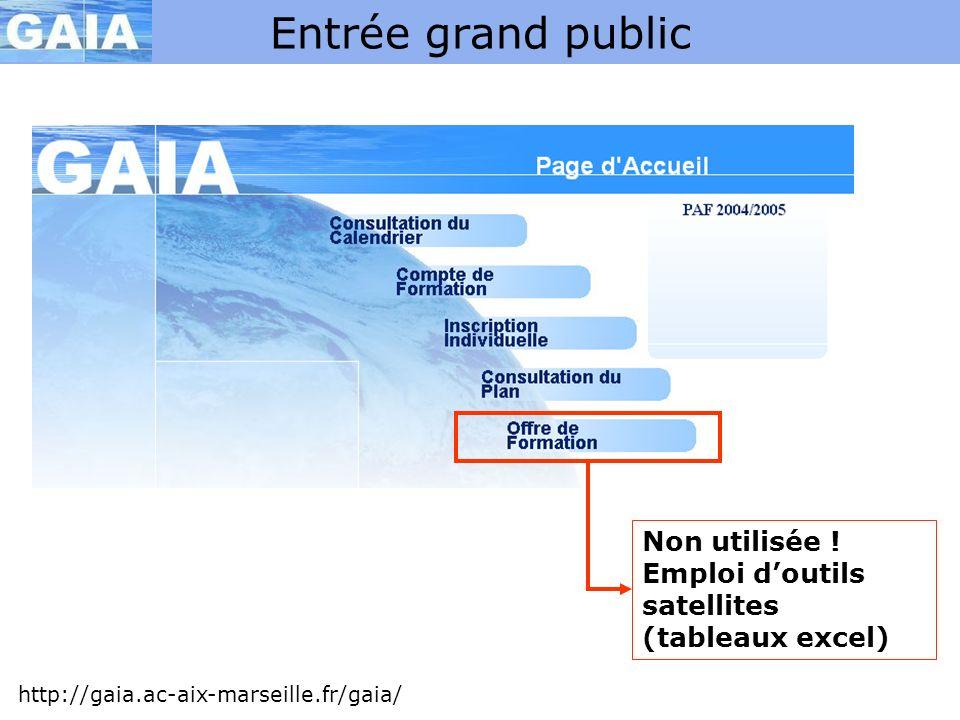 Entrée grand public http://gaia.ac-aix-marseille.fr/gaia/ Non utilisée ! Emploi doutils satellites (tableaux excel)