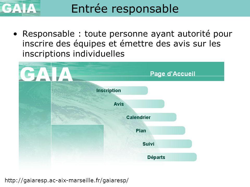 Responsable : toute personne ayant autorité pour inscrire des équipes et émettre des avis sur les inscriptions individuelles Entrée responsable http:/