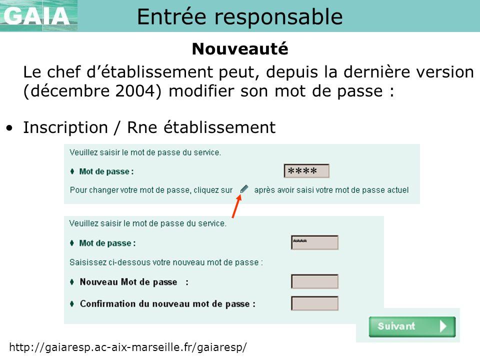 Nouveauté Le chef détablissement peut, depuis la dernière version (décembre 2004) modifier son mot de passe : Inscription / Rne établissement Entrée r
