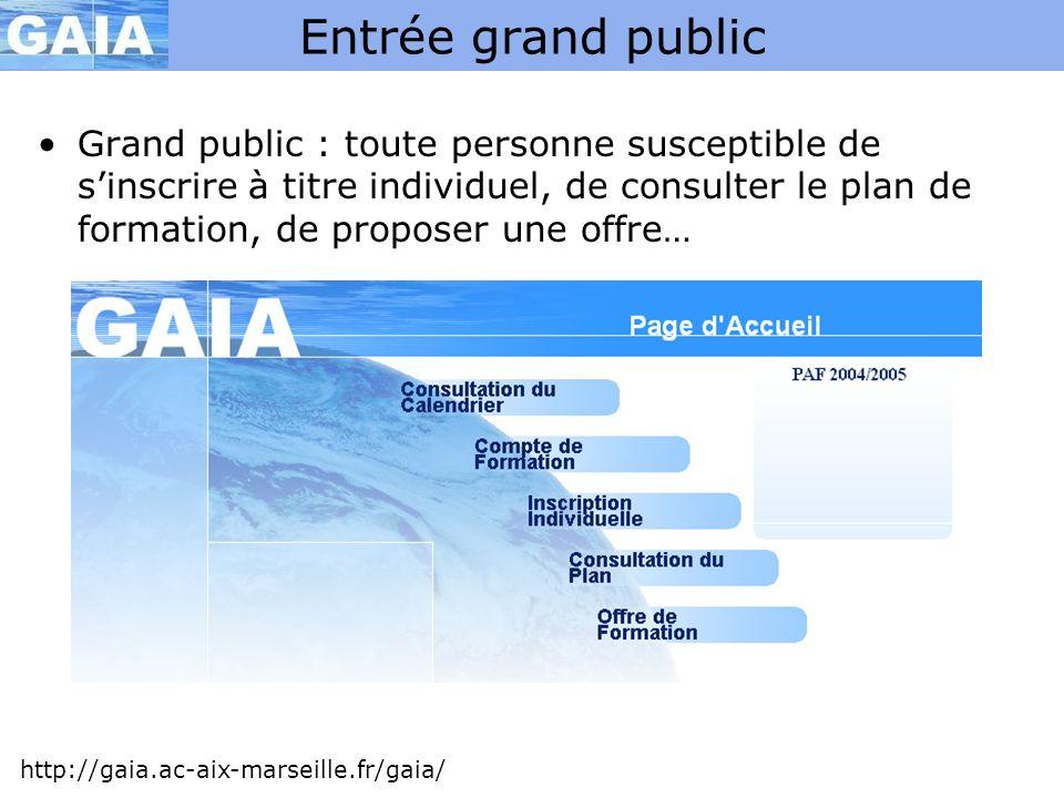 Entrée grand public http://gaia.ac-aix-marseille.fr/gaia/ Grand public : toute personne susceptible de sinscrire à titre individuel, de consulter le p