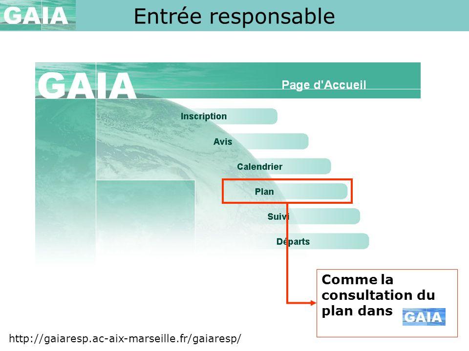 Entrée responsable http://gaiaresp.ac-aix-marseille.fr/gaiaresp/ Comme la consultation du plan dans