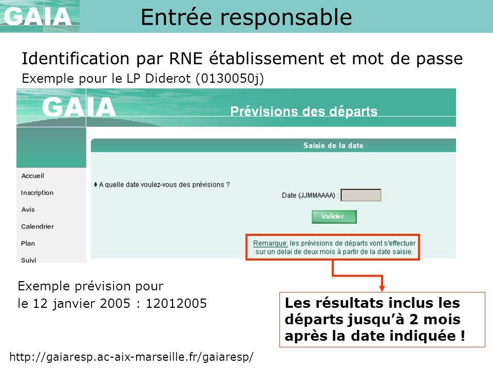 Entrée responsable http://gaiaresp.ac-aix-marseille.fr/gaiaresp/ Identification par RNE établissement et mot de passe Exemple pour le LP Diderot (0130