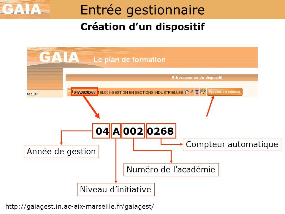 Entrée gestionnaire http://gaiagest.in.ac-aix-marseille.fr/gaiagest/ 04 A 002 0268 Année de gestion Niveau dinitiative Numéro de lacadémie Création du