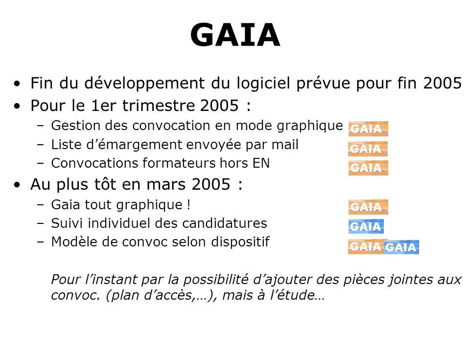 Fin du développement du logiciel prévue pour fin 2005 Pour le 1er trimestre 2005 : –Gestion des convocation en mode graphique –Liste démargement envoy