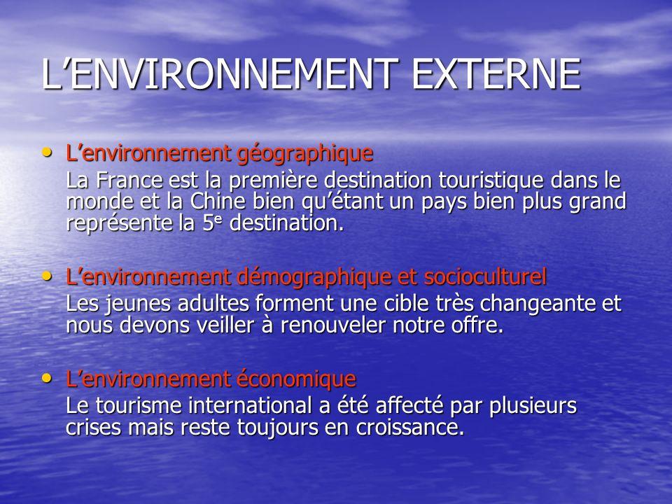 LENVIRONNEMENT EXTERNE Lenvironnement géographique Lenvironnement géographique La France est la première destination touristique dans le monde et la C