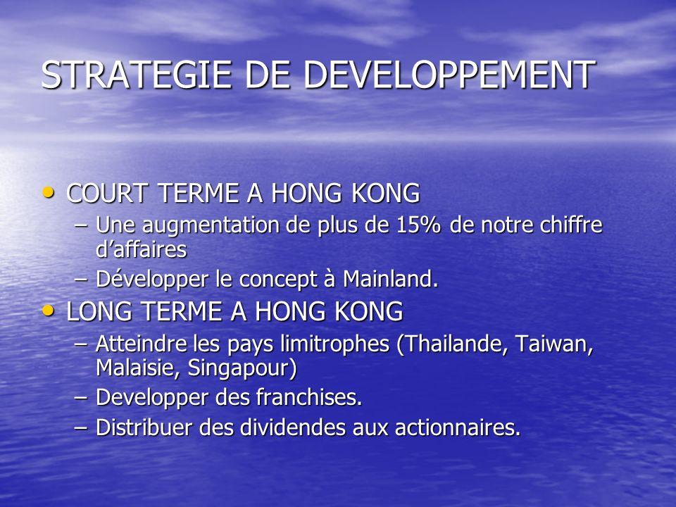 STRATEGIE DE DEVELOPPEMENT COURT TERME A HONG KONG COURT TERME A HONG KONG –Une augmentation de plus de 15% de notre chiffre daffaires –Développer le