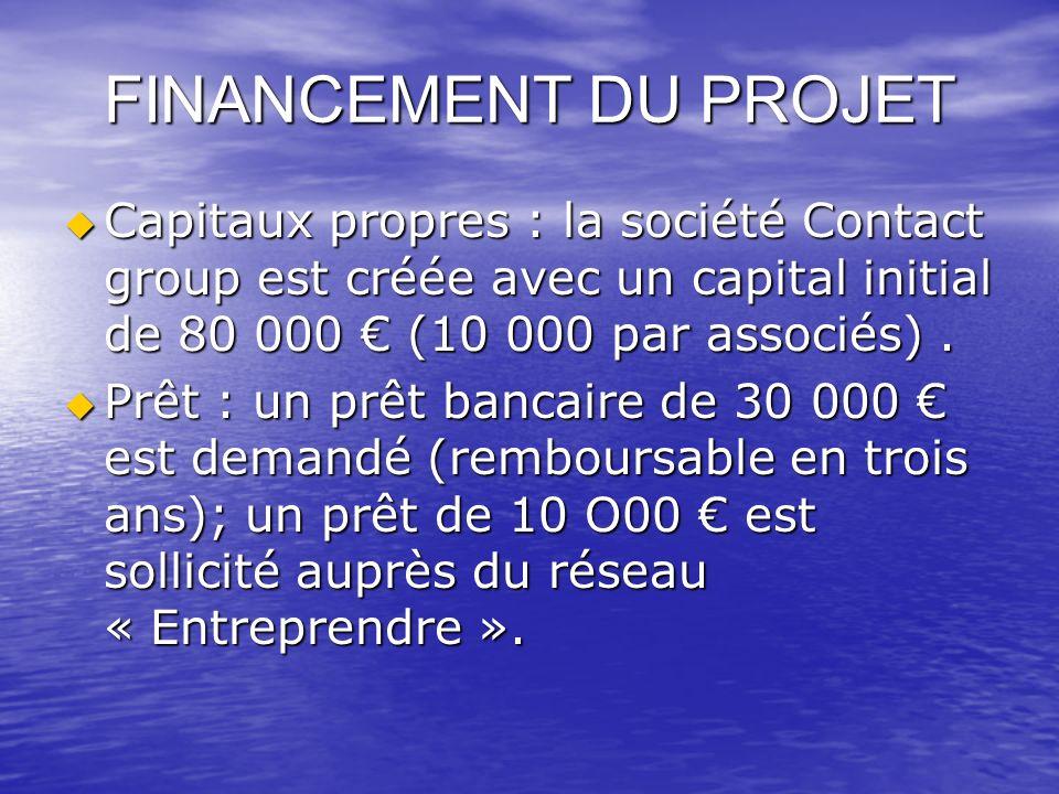 FINANCEMENT DU PROJET Capitaux propres : la société Contact group est créée avec un capital initial de 80 000 (10 000 par associés). Capitaux propres