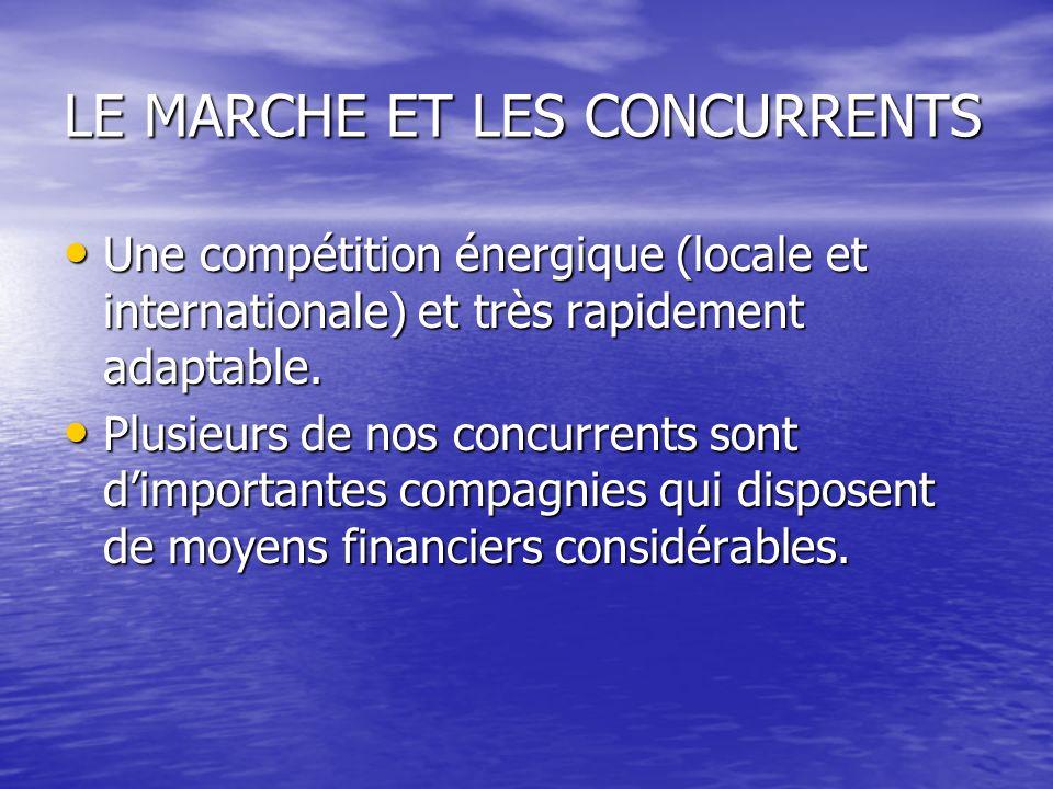 LE MARCHE ET LES CONCURRENTS Une compétition énergique (locale et internationale) et très rapidement adaptable. Une compétition énergique (locale et i