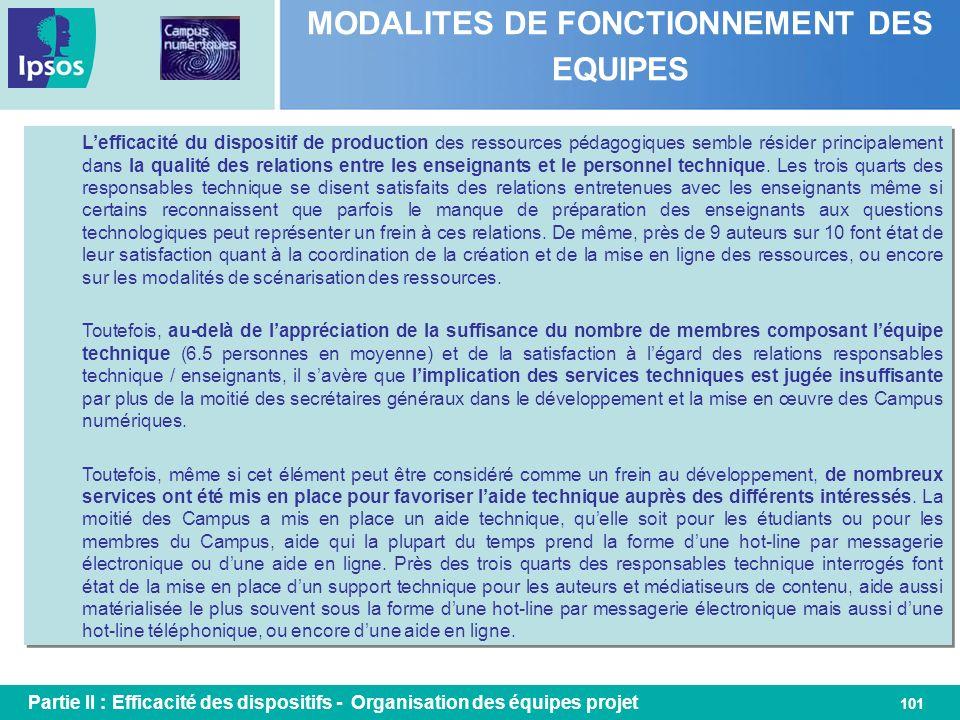 101 MODALITES DE FONCTIONNEMENT DES EQUIPES Lefficacité du dispositif de production des ressources pédagogiques semble résider principalement dans la
