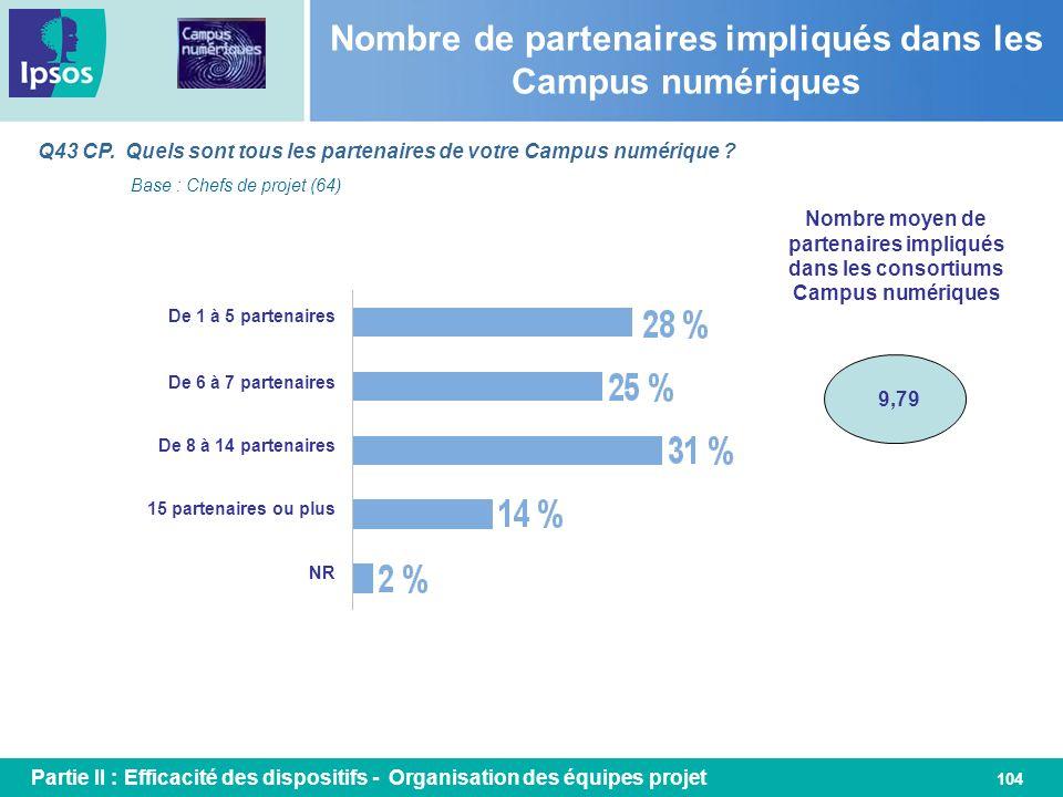 104 Nombre de partenaires impliqués dans les Campus numériques Q43 CP. Quels sont tous les partenaires de votre Campus numérique ? Base : Chefs de pro