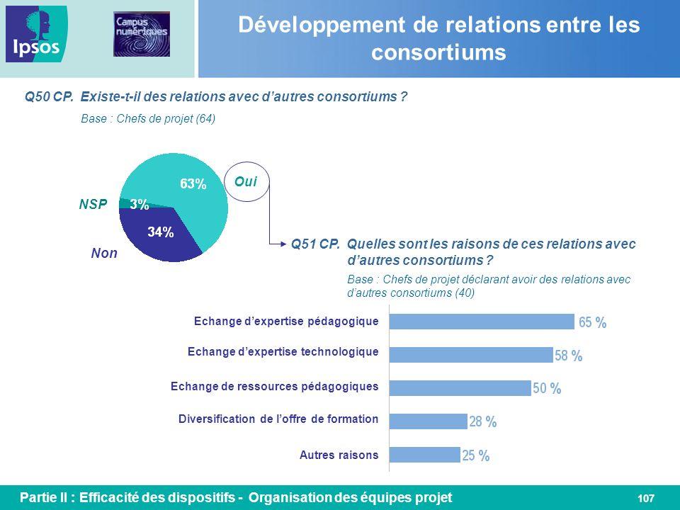 107 Développement de relations entre les consortiums Q50 CP. Existe-t-il des relations avec dautres consortiums ? Base : Chefs de projet (64) Oui Non