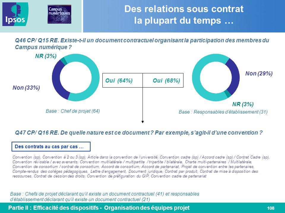 108 Q46 CP/ Q15 RE. Existe-t-il un document contractuel organisant la participation des membres du Campus numérique ? Base : Chef de projet (64) Oui (